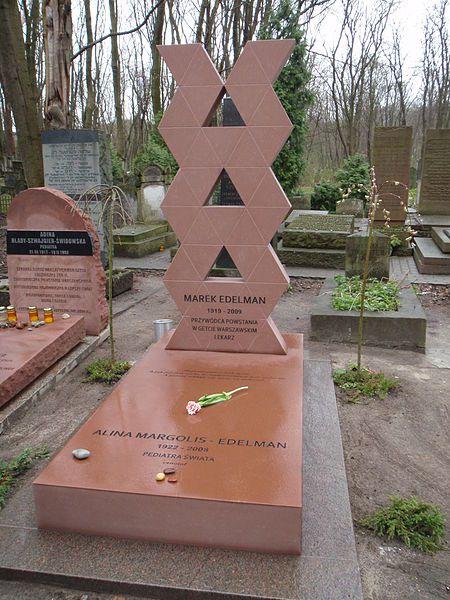 https://media2.nekropole.info/2013/10/Marek-Edelman_52611f6af259f.jpg